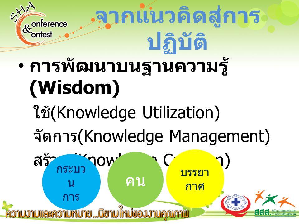 การพัฒนาบนฐานความรู้ (Wisdom) ใช้ (Knowledge Utilization) จัดการ (Knowledge Management) สร้าง (Knowledge Creation) จากแนวคิดสู่การ ปฏิบัติ บรรยา กาศ กระบว น การ คน