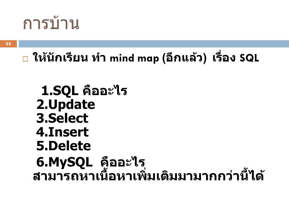 การบ้าน 22  ให้นักเรียน ทำ mind map ( อีกแล้ว ) เรื่อง SQL 1.SQL คืออะไร 2.Update 3.Select 4.Insert 5.Delete 6.MySQL คืออะไร สามารถหาเนื้อหาเพิ่มเติมมามากกว่านี้ได้