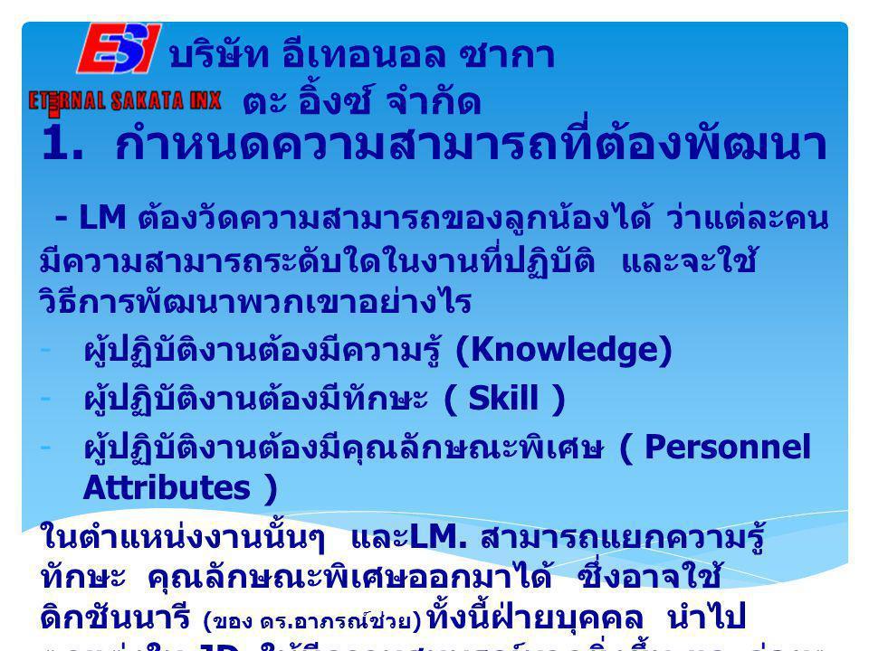สรุปผล : สิ่งที่เรียนมาเมื่อวันที่ 17 กุมภาพันธ์ 2555 ณ. กรมส่งเสริมอุตสาหกรรม ชั้น 6 โซน A 1. กำหนดความสามารถที่ต้องพัฒนา 2. การประเมิน Competency Ga