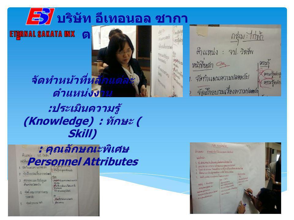 3. การหาวิธีการพัฒนา Development Tools - ผู้เรียน ต้องสามารถถ่ายทอดวิธีการพัฒนาลูกน้องให้ LM. รับทราบ ซึ่งไม่ใช่วิธีพัฒนาเฉพาะส่งลูกน้องฝึกอบรม ในห้อง