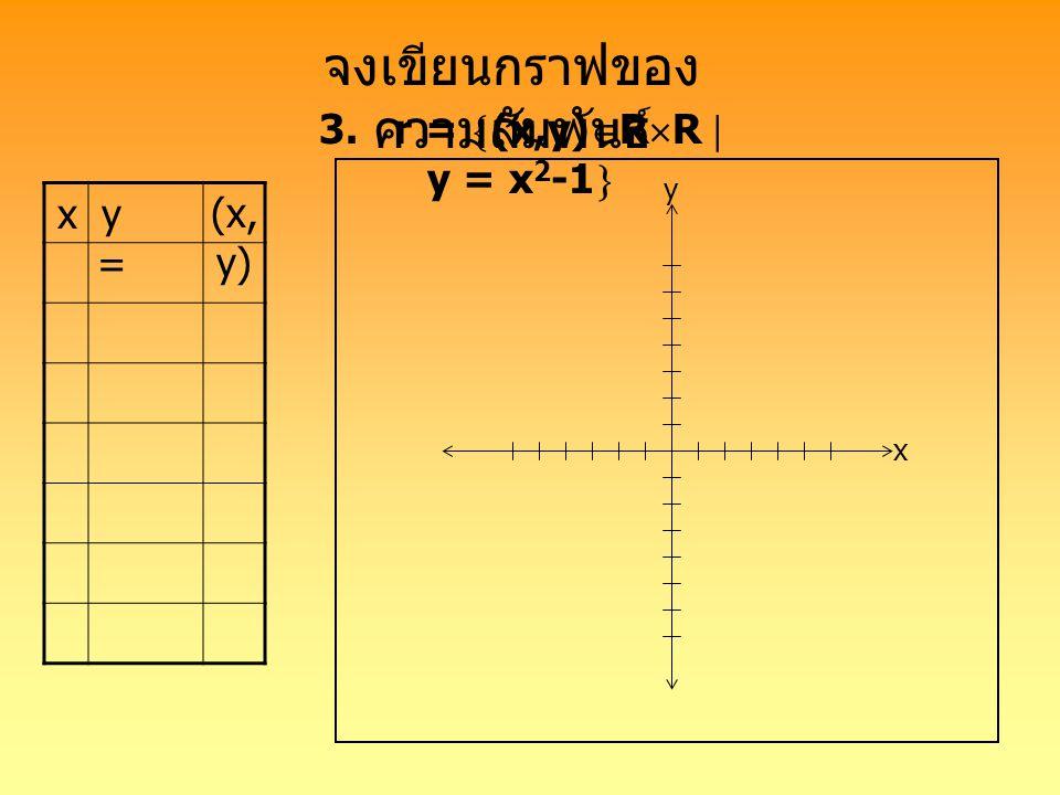 จงเขียนกราฟของ ความสัมพันธ์ 3.