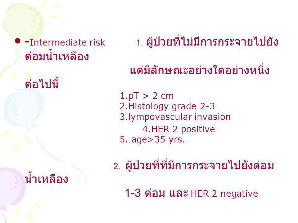 - Intermediate risk 1.