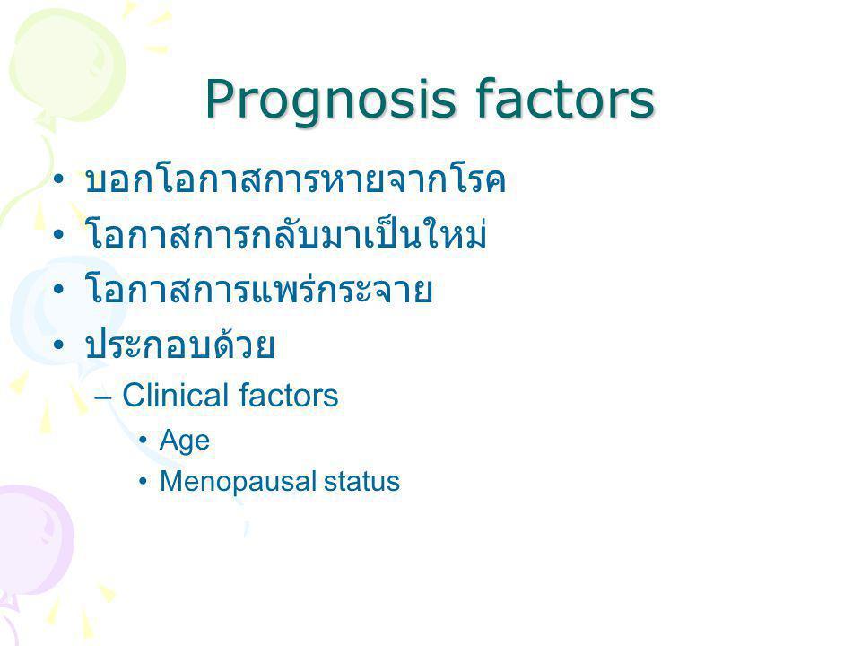 Prognosis factors บอกโอกาสการหายจากโรค โอกาสการกลับมาเป็นใหม่ โอกาสการแพร่กระจาย ประกอบด้วย –Clinical factors Age Menopausal status