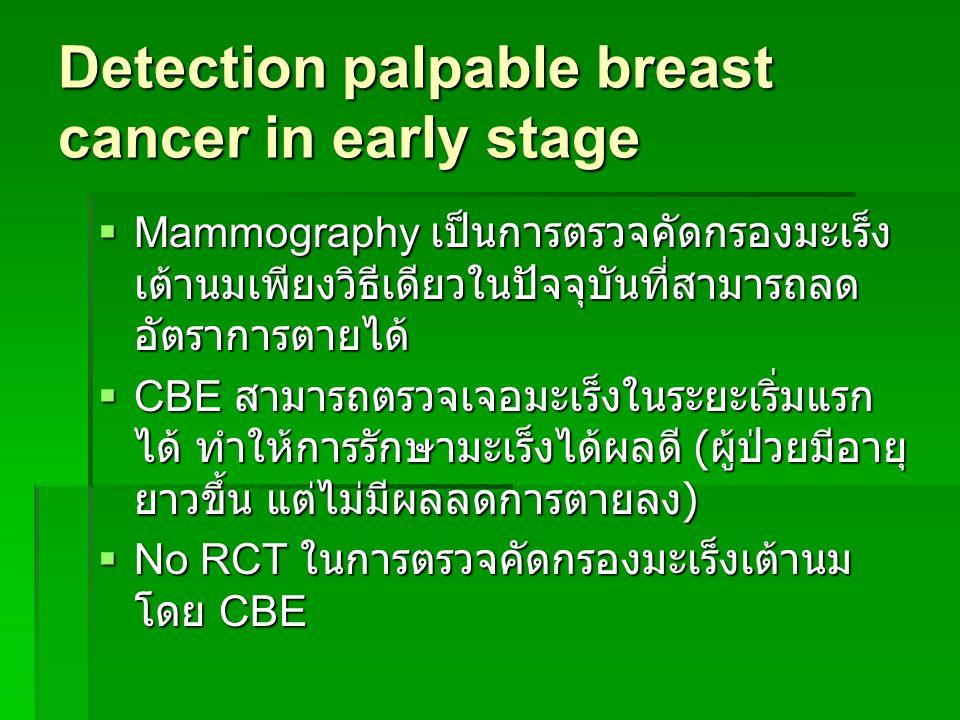 Detection palpable breast cancer in early stage  Mammography เป็นการตรวจคัดกรองมะเร็ง เต้านมเพียงวิธีเดียวในปัจจุบันที่สามารถลด อัตราการตายได้  CBE