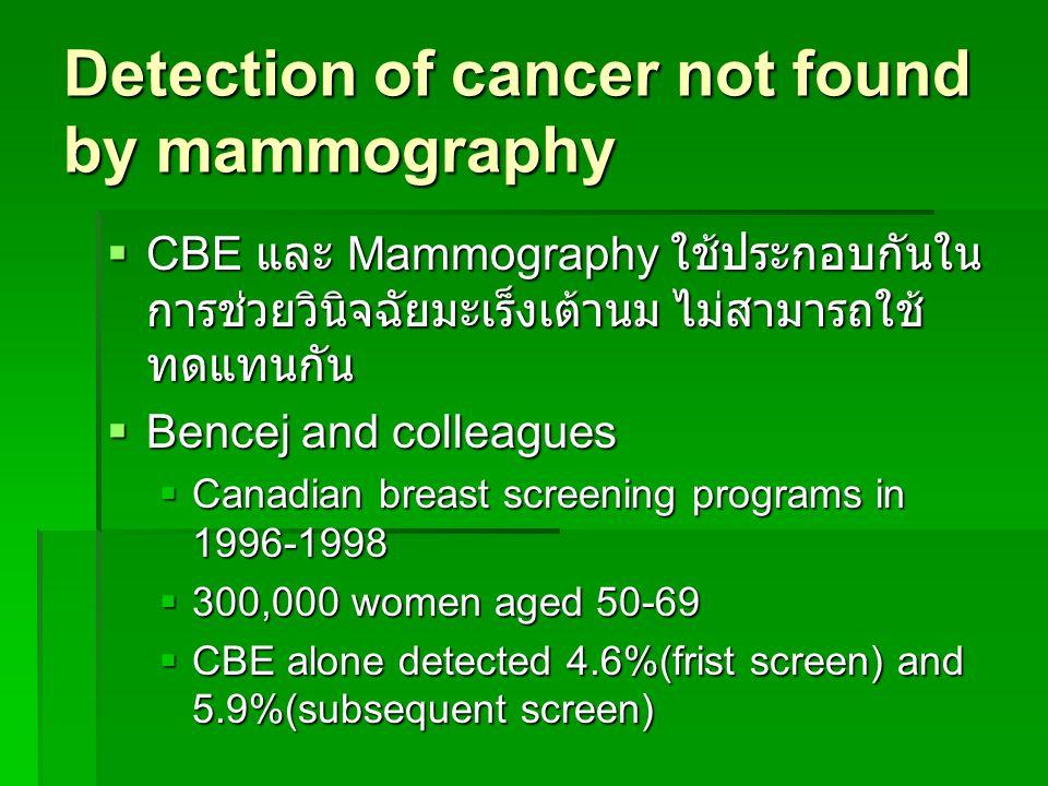 Screening in mammography not recommended  ผู้ป่วยที่อายุน้อยกว่า 40 ปี  ผู้ป่วยที่ไม่สามารถตรวจ mammography ได้ เช่น  เต้านมเล็กมาก  มีการอักเสบที่เต้านม  ผู้ป่วยที่ลุกจากเตียงไม่ได้  ผู้ป่วยที่ไม่สามารถเข้าถึงการตรวจ mammography