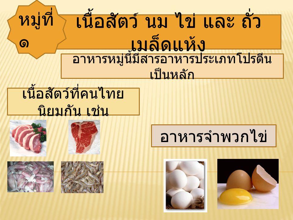 เนื้อสัตว์ นม ไข่ และ ถั่ว เมล็ดแห้ง หมู่ที่ ๑ อาหารหมู่นี้มีสารอาหารประเภทโปรตีน เป็นหลัก เนื้อสัตว์ที่คนไทย นิยมกัน เช่น อาหารจำพวกไข่