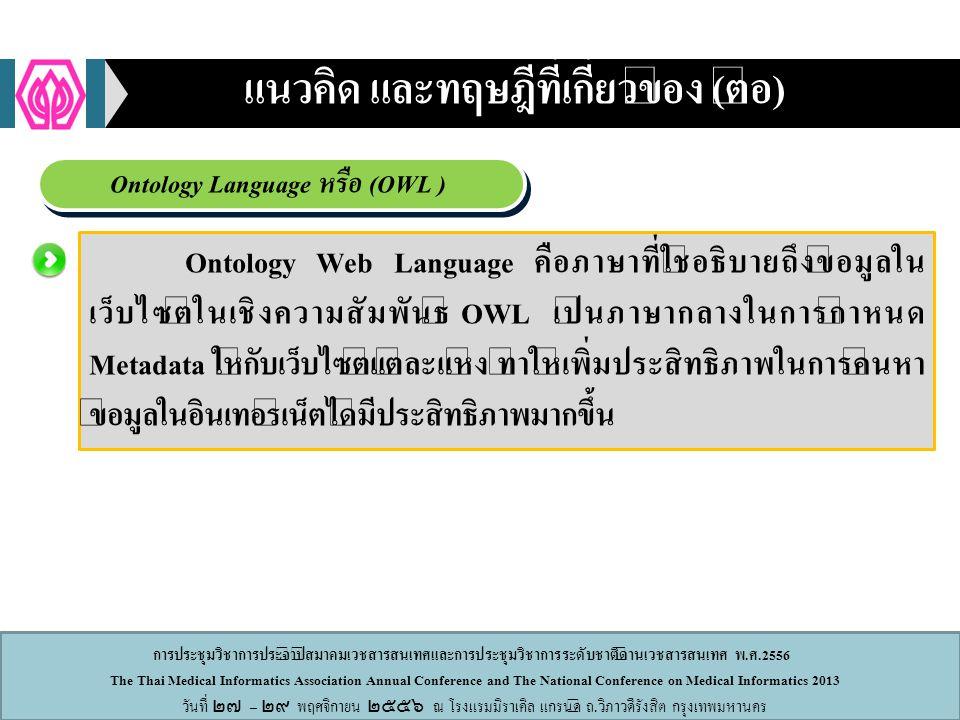 การประชุมวิชาการประจำปีสมาคมเวชสารสนเทศและการประชุมวิชาการระดับชาติด้านเวชสารสนเทศ พ.ศ.2556 The Thai Medical Informatics Association Annual Conference and The National Conference on Medical Informatics 2013 วันที่ ๒๗ – ๒๙ พฤศจิกายน ๒๕๕๖ ณ โรงแรมมิราเคิล แกรนด์ ถ.วิภาวดีรังสิต กรุงเทพมหานคร Ontology Language หรือ (OWL ) Ontology Web Language คือภาษาที่ใช้อธิบายถึงข้อมูลใน เว็บไซต์ในเชิงความสัมพันธ์ OWL เป็นภาษากลางในการกำหนด Metadata ให้กับเว็บไซต์แต่ละแห่ง ทำให้เพิ่มประสิทธิภาพในการค้นหา ข้อมูลในอินเทอร์เน็ตได้มีประสิทธิภาพมากขึ้น แนวคิด และทฤษฎีที่เกี่ยวข้อง (ต่อ)