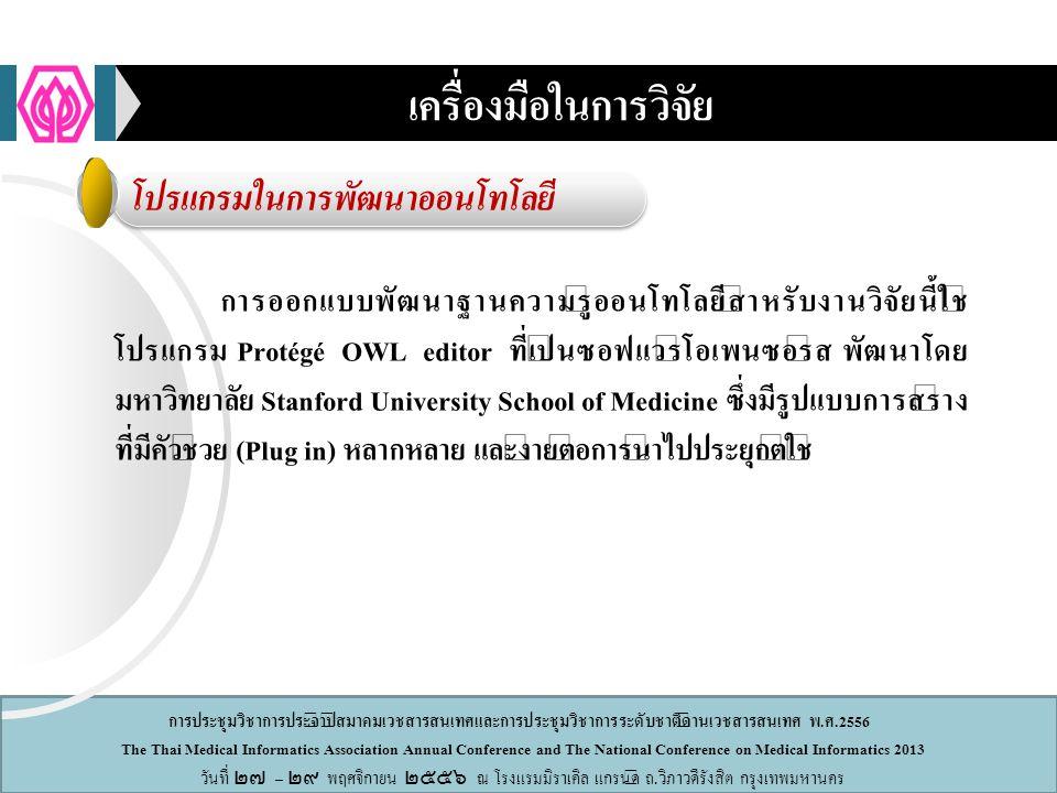 การประชุมวิชาการประจำปีสมาคมเวชสารสนเทศและการประชุมวิชาการระดับชาติด้านเวชสารสนเทศ พ.ศ.2556 The Thai Medical Informatics Association Annual Conference and The National Conference on Medical Informatics 2013 วันที่ ๒๗ – ๒๙ พฤศจิกายน ๒๕๕๖ ณ โรงแรมมิราเคิล แกรนด์ ถ.วิภาวดีรังสิต กรุงเทพมหานคร เครื่องมือในการวิจัย โปรแกรมในการพัฒนาออนโทโลยี การออกแบบพัฒนาฐานความรู้ออนโทโลยีสำหรับงานวิจัยนี้ใช้ โปรแกรม Protégé OWL editor ที่เป็นซอฟแวร์โอเพนซอร์ส พัฒนาโดย มหาวิทยาลัย Stanford University School of Medicine ซึ่งมีรูปแบบการสร้าง ที่มีคัวช่วย (Plug in) หลากหลาย และง่ายต่อการนำไปประยุกต์ใช้