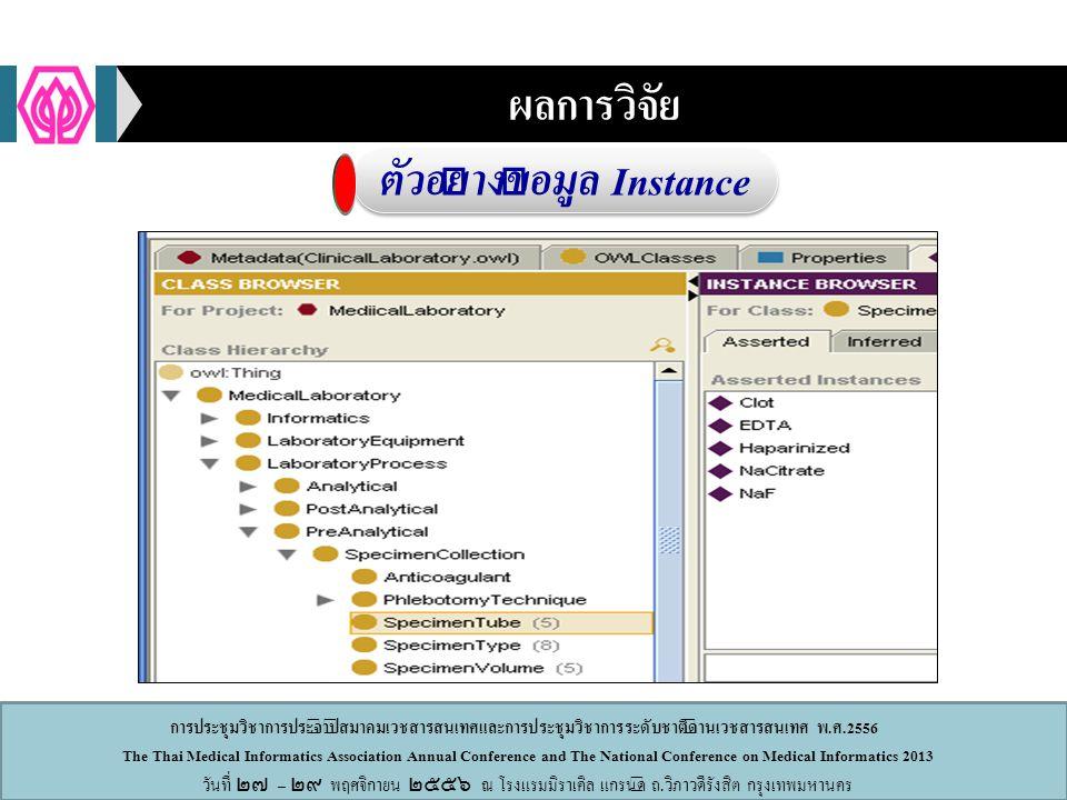 การประชุมวิชาการประจำปีสมาคมเวชสารสนเทศและการประชุมวิชาการระดับชาติด้านเวชสารสนเทศ พ.ศ.2556 The Thai Medical Informatics Association Annual Conference and The National Conference on Medical Informatics 2013 วันที่ ๒๗ – ๒๙ พฤศจิกายน ๒๕๕๖ ณ โรงแรมมิราเคิล แกรนด์ ถ.วิภาวดีรังสิต กรุงเทพมหานคร ตัวอย่างข้อมูล Instance ผลการวิจัย
