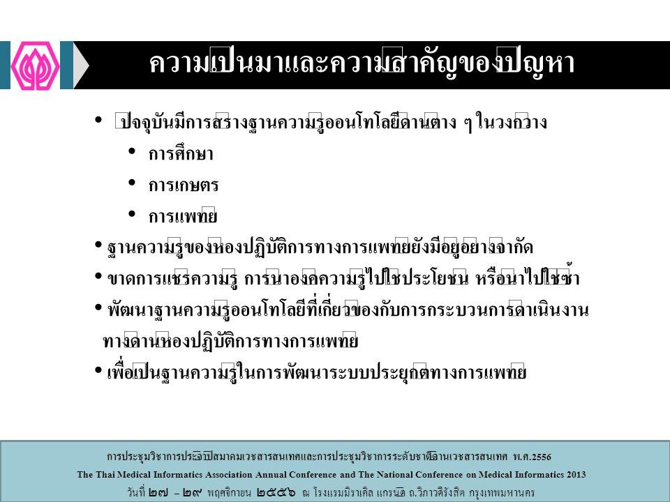 การประชุมวิชาการประจำปีสมาคมเวชสารสนเทศและการประชุมวิชาการระดับชาติด้านเวชสารสนเทศ พ.ศ.2556 The Thai Medical Informatics Association Annual Conference and The National Conference on Medical Informatics 2013 วันที่ ๒๗ – ๒๙ พฤศจิกายน ๒๕๕๖ ณ โรงแรมมิราเคิล แกรนด์ ถ.วิภาวดีรังสิต กรุงเทพมหานคร วิธีดำเนินการวิจัย กรอบแนวคิดในการพัฒนาออนโทโลยีของห้องปฏิบัติการทางการแพทย์ แหล่งความรู้ต่างๆ หนังสือ, งานวิจัย ประสบการการทำงาน (1)การเตรียมข้อมูล (3) การตรวจสอบคุณภาพ (2) การสร้างออนโทโลยี ฐานความรู้ออนโทโลยี ห้องปฏิบัติการทางการแพทย์ กำหนดคำศัพท์สำคัญ จัดหมวดหมู่ คลาส ลำดับชั้นของคลาส ข้อมูลอินสแตนท์ ปรับปรุงแก้ไข/ ผู้เชี่ยวชาญประเมิน ความสัมพันธ์ นักเทคนิคการแพทย์ ความสัมพันธ์ องค์ความรู้ห้องปฏิบัติการทาง การแพทย์ OWL, RDF, XML