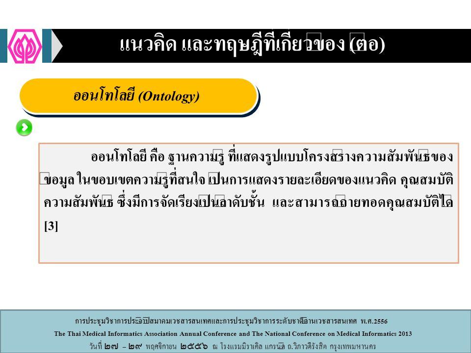 การประชุมวิชาการประจำปีสมาคมเวชสารสนเทศและการประชุมวิชาการระดับชาติด้านเวชสารสนเทศ พ.ศ.2556 The Thai Medical Informatics Association Annual Conference and The National Conference on Medical Informatics 2013 วันที่ ๒๗ – ๒๙ พฤศจิกายน ๒๕๕๖ ณ โรงแรมมิราเคิล แกรนด์ ถ.วิภาวดีรังสิต กรุงเทพมหานคร ข้อเสนอแนะการพัฒนา  การสร้างกฎเชิงความหมาย (SWRL)  สร้างระบบสืบค้นข้อมูลเชิงความหมาย (Semantic Searching)  ประยุกต์ใช้เป็นฐานความรู้ออนโทโลยี และฐานกฎ ใน ระบบโปรแกรมประยุกต์  สนับสนุนตัดสินใจ  ระบบอัจฉริยะ  ระบบผู้เชี่ยวชาญ