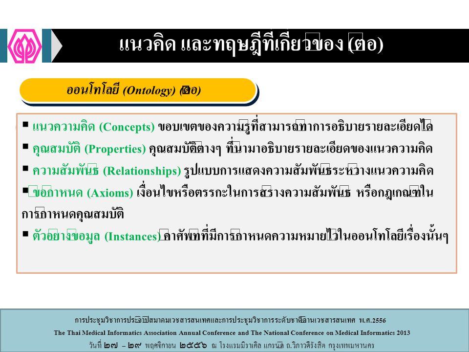 การประชุมวิชาการประจำปีสมาคมเวชสารสนเทศและการประชุมวิชาการระดับชาติด้านเวชสารสนเทศ พ.ศ.2556 The Thai Medical Informatics Association Annual Conference and The National Conference on Medical Informatics 2013 วันที่ ๒๗ – ๒๙ พฤศจิกายน ๒๕๕๖ ณ โรงแรมมิราเคิล แกรนด์ ถ.วิภาวดีรังสิต กรุงเทพมหานคร ออนโทโลยี (Ontology) (ต่อ)  แนวความคิด (Concepts) ขอบเขตของความรู้ที่สามารถทำการอธิบายรายละเอียดได้  คุณสมบัติ (Properties) คุณสมบัติต่างๆ ที่นำมาอธิบายรายละเอียดของแนวความคิด  ความสัมพันธ์ (Relationships) รูปแบบการแสดงความสัมพันธ์ระหว่างแนวความคิด  ข้อกำหนด (Axioms) เงื่อนไขหรือตรรกะในการสร้างความสัมพันธ์ หรือกฎเกณฑ์ใน การกำหนดคุณสมบัติ  ตัวอย่างข้อมูล (Instances) คำศัพท์ที่มีการกำหนดความหมายไว้ในออนโทโลยีเรื่องนั้นๆ แนวคิด และทฤษฎีที่เกี่ยวข้อง (ต่อ)