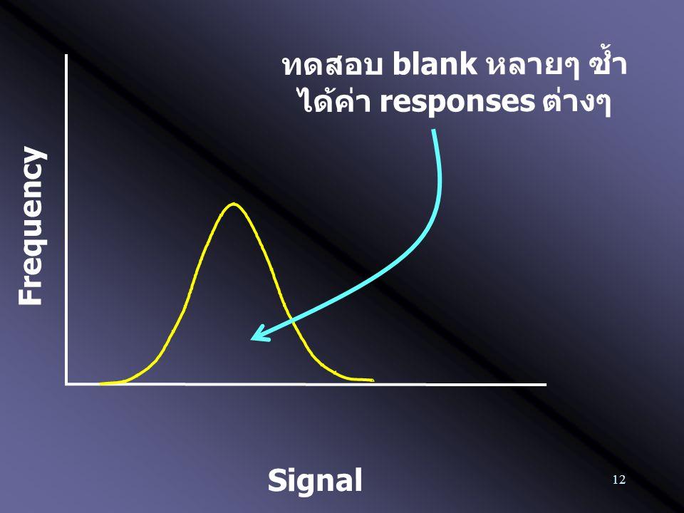 12 Frequency ทดสอบ blank หลายๆ ซ้ำ ได้ค่า responses ต่างๆ Signal