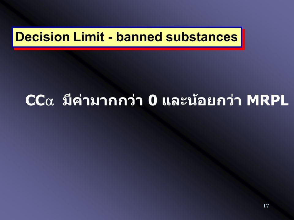 17 Decision Limit - banned substances CC  มีค่ามากกว่า 0 และน้อยกว่า MRPL