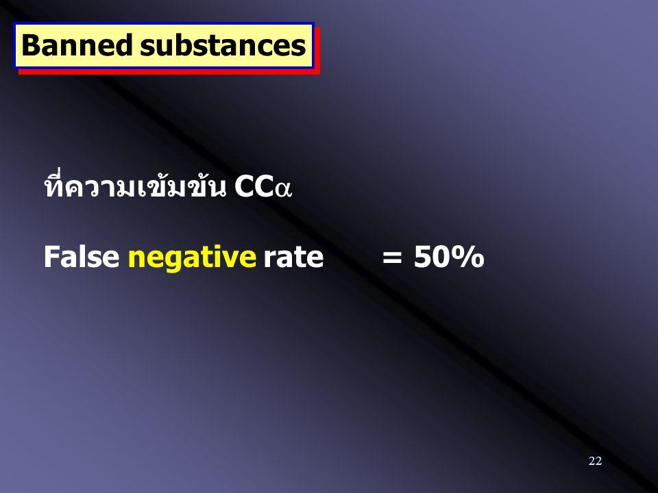 22 Banned substances ที่ความเข้มข้น CC  False negative rate = 50%