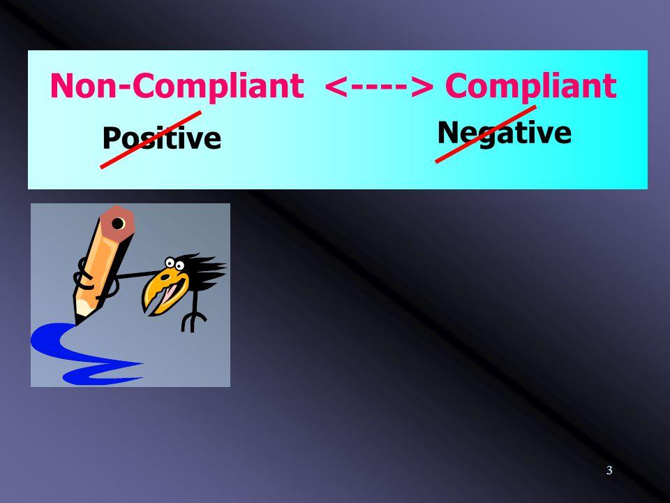 3 Non-Compliant Compliant Positive Negative