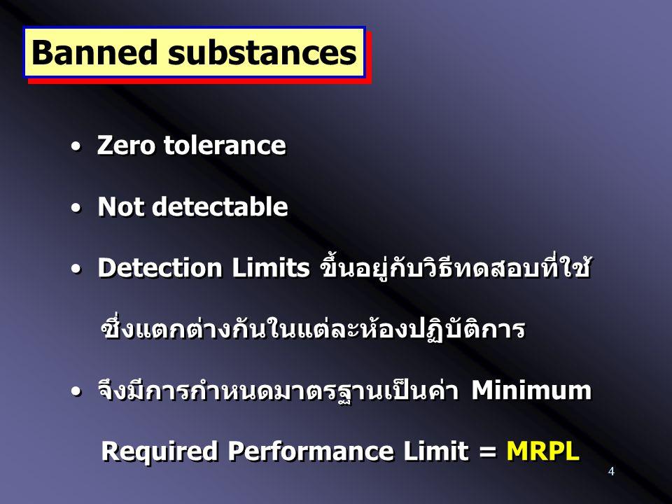 4 Zero tolerance Not detectable Detection Limits ขึ้นอยู่กับวิธีทดสอบที่ใช้ ซึ่งแตกต่างกันในแต่ละห้องปฏิบัติการ จึงมีการกำหนดมาตรฐานเป็นค่า Minimum Re