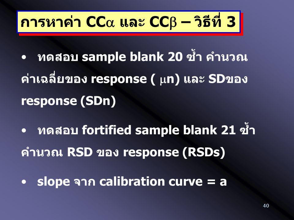 40 ทดสอบ sample blank 20 ซ้ำ คำนวณ ค่าเฉลี่ยของ response (  n) และ SDของ response (SDn) ทดสอบ fortified sample blank 21 ซ้ำ คำนวณ RSD ของ response (R