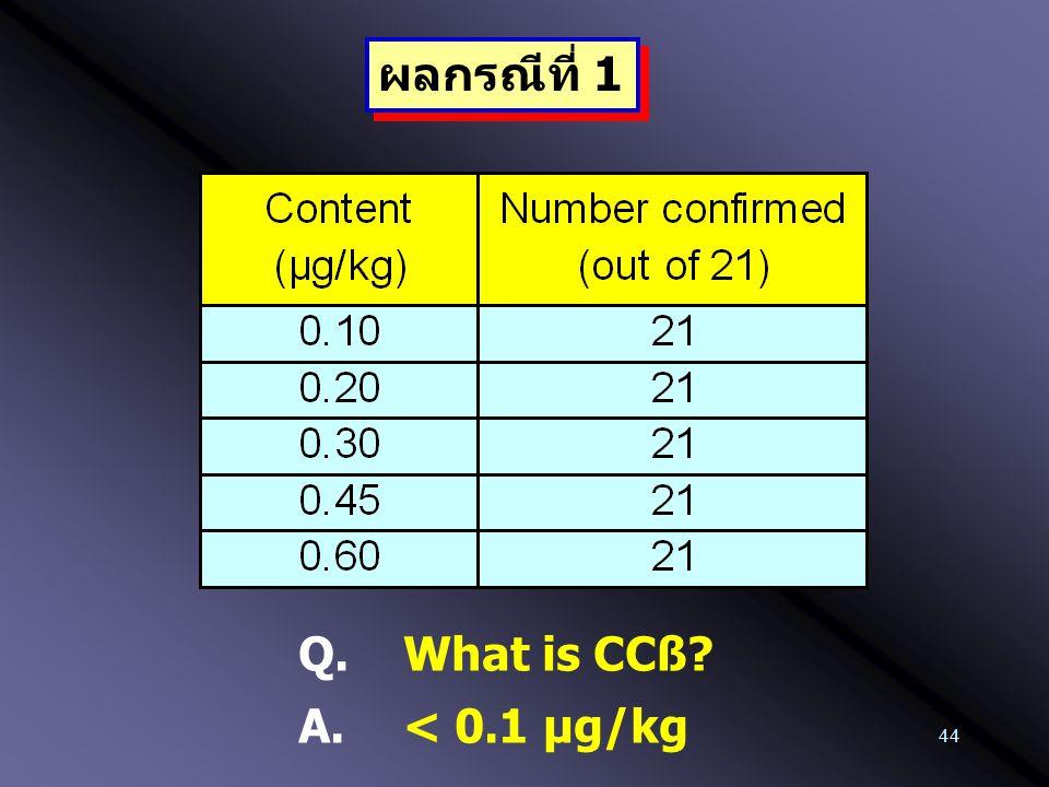 44 ผลกรณีที่ 1 Q.What is CCß? A. < 0.1 µg/kg