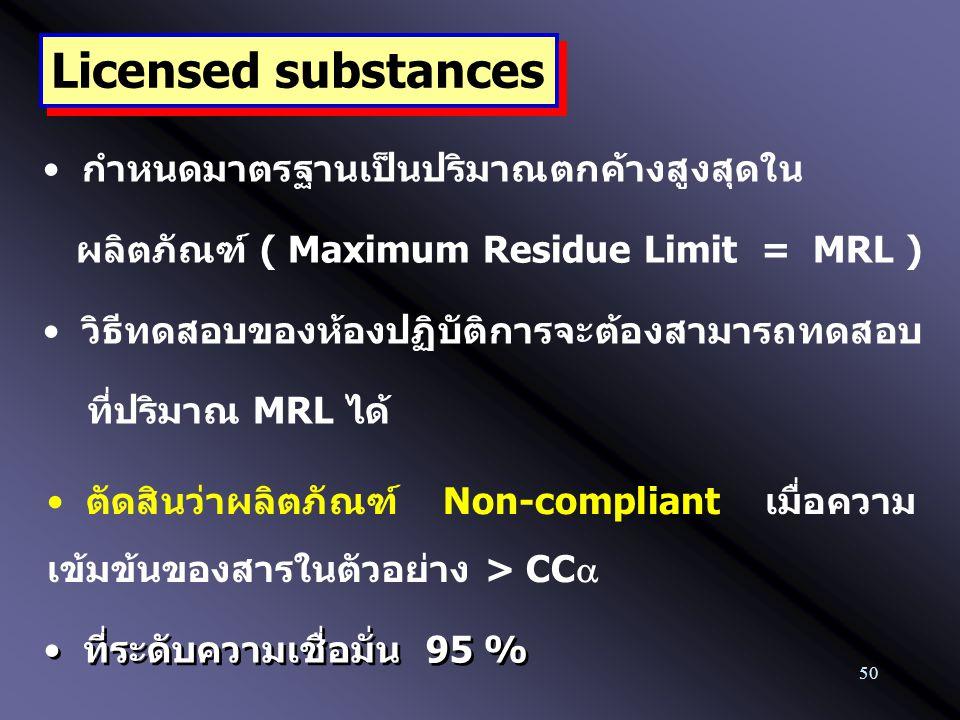50 Licensed substances กำหนดมาตรฐานเป็นปริมาณตกค้างสูงสุดใน ผลิตภัณฑ์ ( Maximum Residue Limit = MRL ) วิธีทดสอบของห้องปฏิบัติการจะต้องสามารถทดสอบ ที่ป