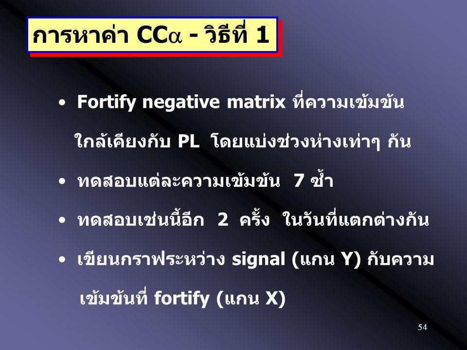 54 การหาค่า CC  - วิธีที่ 1 Fortify negative matrix ที่ความเข้มข้น ใกล้เคียงกับ PL โดยแบ่งช่วงห่างเท่าๆ กัน ทดสอบแต่ละความเข้มข้น 7 ซ้ำ ทดสอบเช่นนี้