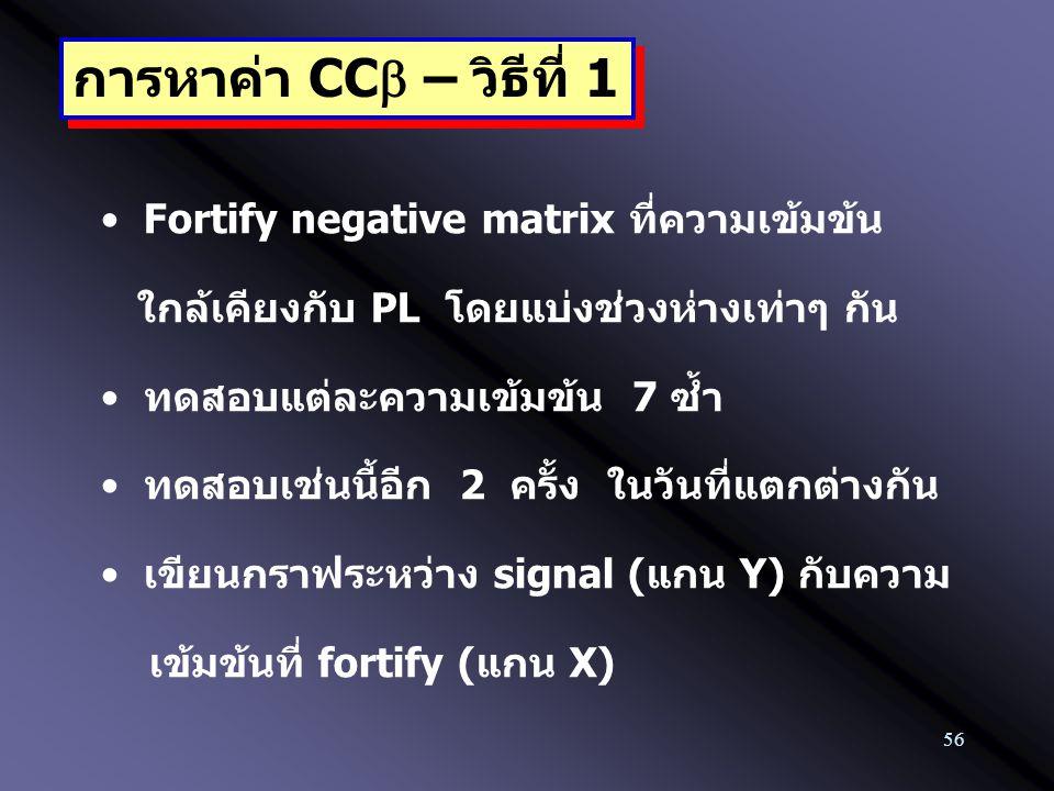 56 การหาค่า CC  – วิธีที่ 1 Fortify negative matrix ที่ความเข้มข้น ใกล้เคียงกับ PL โดยแบ่งช่วงห่างเท่าๆ กัน ทดสอบแต่ละความเข้มข้น 7 ซ้ำ ทดสอบเช่นนี้อ