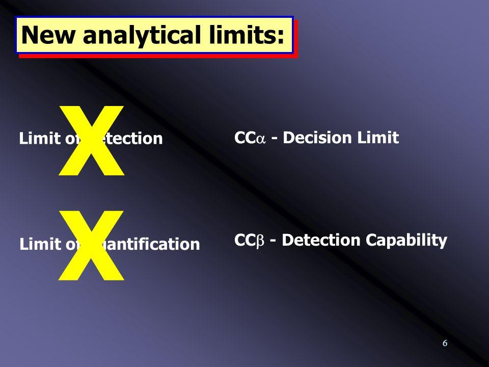 57 การหาค่า CC  – วิธีที่ 1 CC  คือความเข้มข้นที่ได้จาก Signal ที่มีค่าเท่ากับ (signalของ CC  ) + (1.64 x SE ของ W/L reproducibility at CC  )