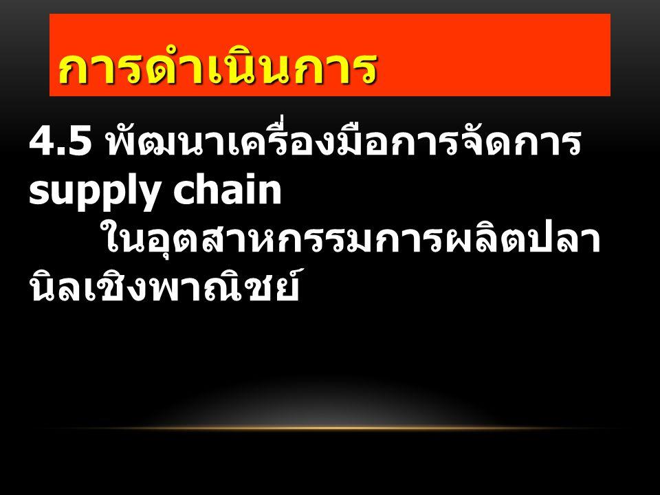 4.5 พัฒนาเครื่องมือการจัดการ supply chain ในอุตสาหกรรมการผลิตปลา นิลเชิงพาณิชย์ การดำเนินการ