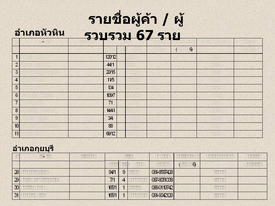 อำเภอหัวหิน รายชื่อผู้ค้า / ผู้ รวบรวม 67 ราย อำเภอกุยบุรี