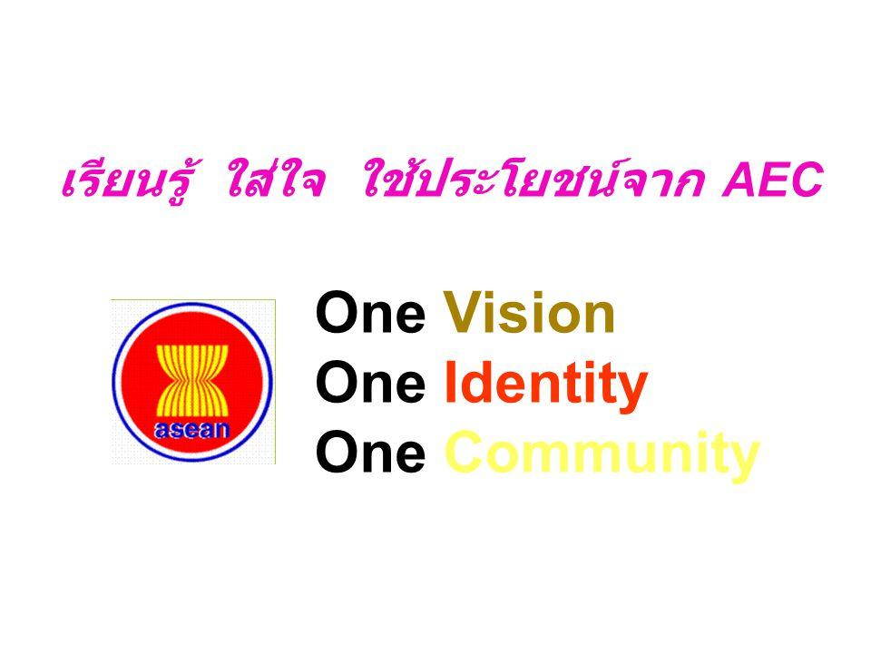 เรียนรู้ ใส่ใจ ใช้ประโยชน์จาก AEC One Vision One Identity One Community