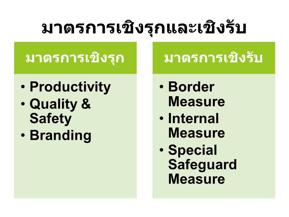 มาตรการเชิงรุกและเชิงรับ มาตรการเชิงรุก Productivity Quality & Safety Branding มาตรการเชิงรับ Border Measure Internal Measure Special Safeguard Measur