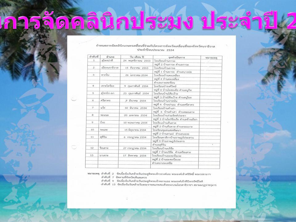 การดำเนินการการจัดคลินิก ประมงเคลื่อนที่ฯ ที่อำเภอว/ด/ปว/ด/ปจุดดำเนินการจำนวนเกษตรกร ( ราย ) หมายเหตุ 1 สุไหงปาดี 24/11/53 รร.