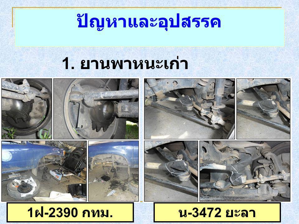 ปัญหาและอุปสรรค 1. ยานพาหนะเก่า 1 ฝ -2390 กทม. น -3472 ยะลา