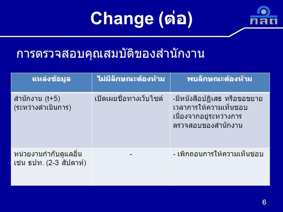 Change ( ต่อ ) การตรวจสอบคุณสมบัติของสำนักงาน 6 แหล่งข้อมูลไม่มีลักษณะต้องห้ามพบลักษณะต้องห้าม สำนักงาน (t+5) ( ระหว่างดำเนินการ ) เปิดเผยชื่อทางเว็บไ