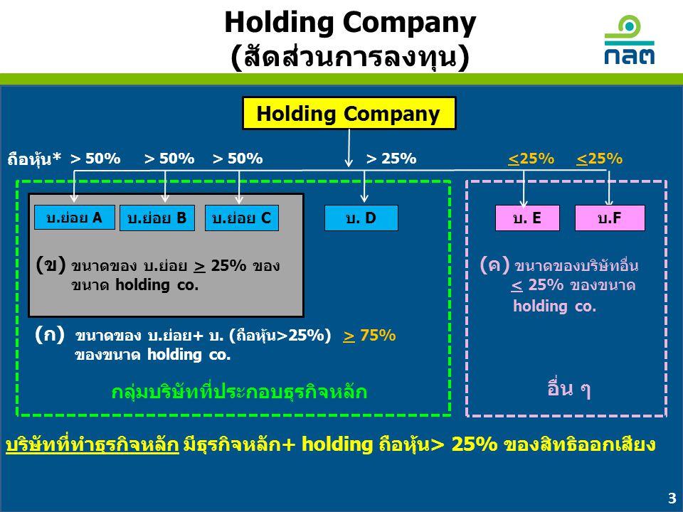 บริษัทที่ทำธุรกิจหลัก มีธุรกิจหลัก+ holding ถือหุ้น> 25% ของสิทธิออกเสียง บ. D บ.ย่อย A บ.ย่อย B Holding Company บ.ย่อย Cบ. E (ค) ขนาดของบริษัทอื่น <