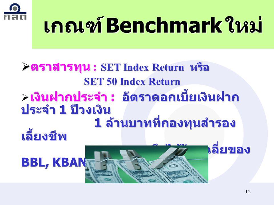 12 เกณฑ์ Benchmark ใหม่  ตราสารทุน : SET Index Return หรือ SET 50 Index Return SET 50 Index Return เงินฝากประจำ : อัตราดอกเบี้ยเงินฝาก ประจำ 1 ปีวงเง