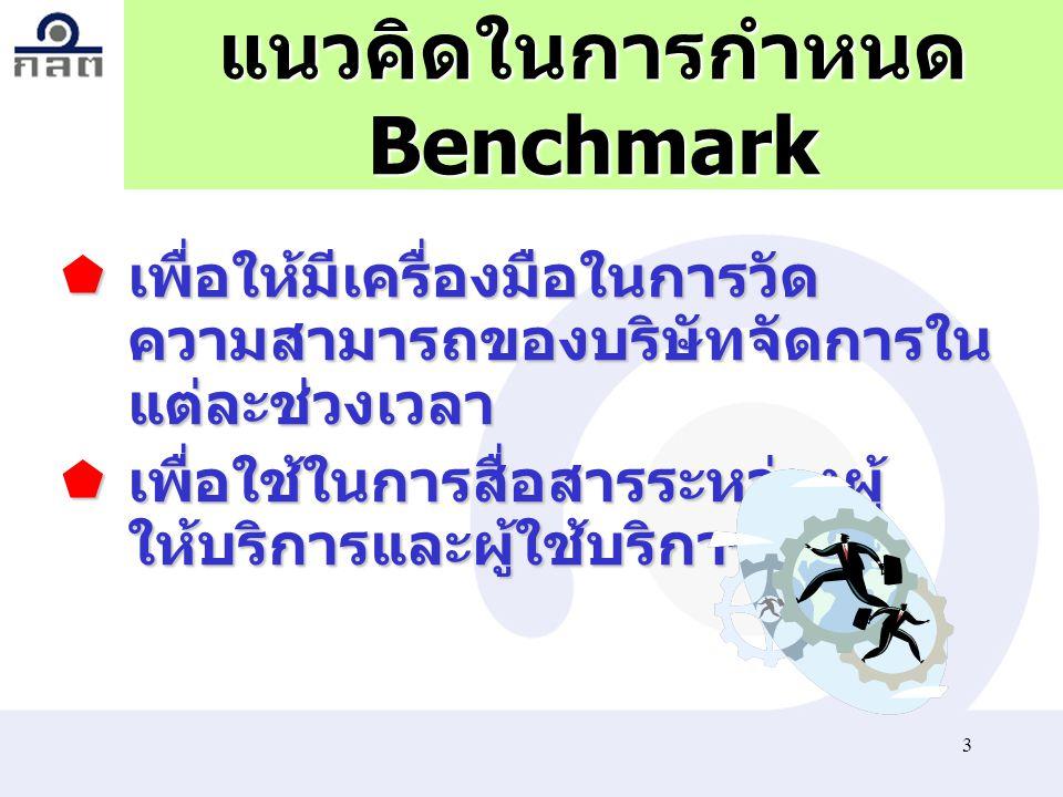 3 แนวคิดในการกำหนด Benchmark  เพื่อให้มีเครื่องมือในการวัด ความสามารถของบริษัทจัดการใน แต่ละช่วงเวลา  เพื่อใช้ในการสื่อสารระหว่างผู้ ให้บริการและผู้