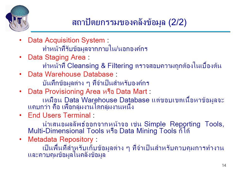 Data Acquisition System : ทำหน้าที่รับข้อมูลจากภายใน/นอกองค์กร Data Staging Area : ทำหน้าที่ Cleansing & Filtering ตรวจสอบความถูกต้องในเบื้องต้น Data