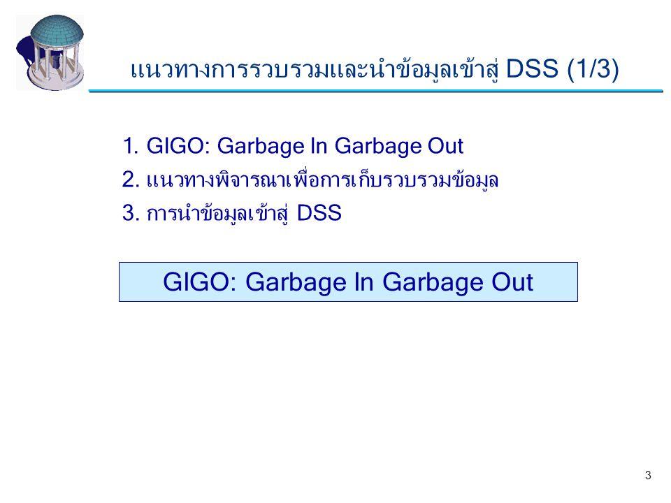 1. GIGO: Garbage In Garbage Out 2. แนวทางพิจารณาเพื่อการเก็บรวบรวมข้อมูล 3. การนำข้อมูลเข้าสู่ DSS GIGO: Garbage In Garbage Out แนวทางการรวบรวมและนำข้