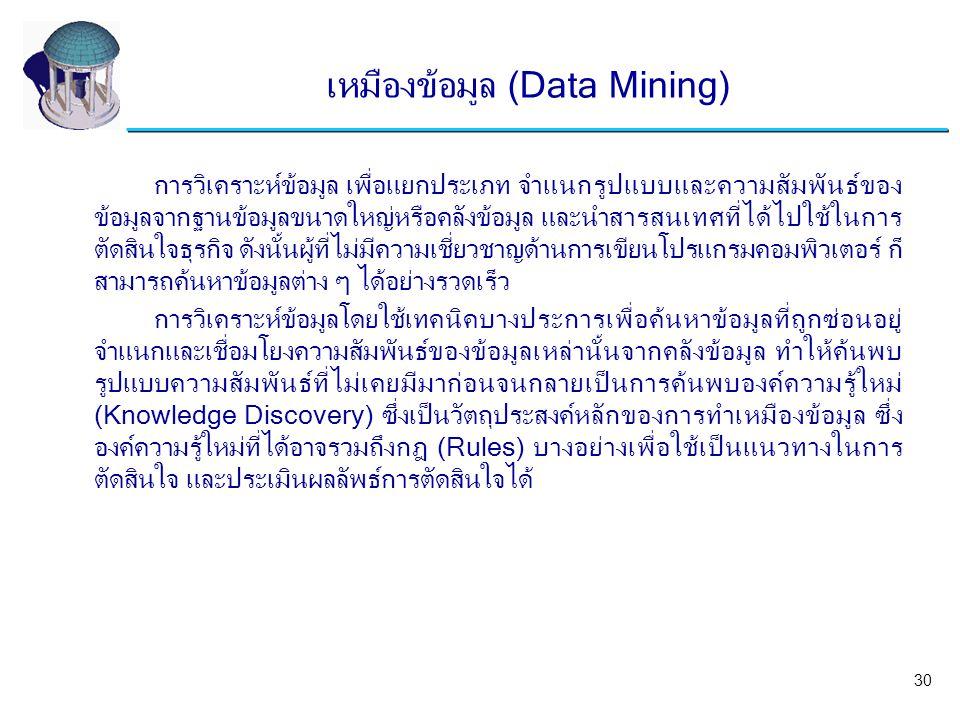 เหมืองข้อมูล (Data Mining) การวิเคราะห์ข้อมูล เพื่อแยกประเภท จำแนกรูปแบบและความสัมพันธ์ของ ข้อมูลจากฐานข้อมูลขนาดใหญ่หรือคลังข้อมูล และนำสารสนเทศที่ได