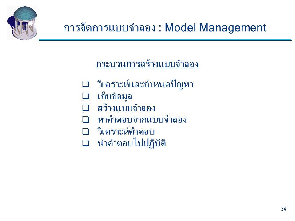  วิเคราะห์และกำหนดปัญหา  เก็บข้อมูล  สร้างแบบจำลอง  หาคำตอบจากแบบจำลอง  วิเคราะห์คำตอบ  นำคำตอบไปปฏิบัติ การจัดการแบบจำลอง : Model Management กร