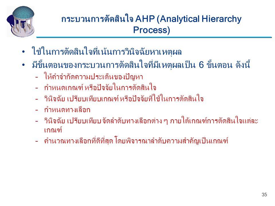 กระบวนการตัดสินใจ AHP (Analytical Hierarchy Process) ใช้ในการตัดสินใจที่เน้นการวินิจฉัยหาเหตุผล มีขั้นตอนของกระบวนการตัดสินใจที่มีเหตุผลเป็น 6 ขั้นตอน