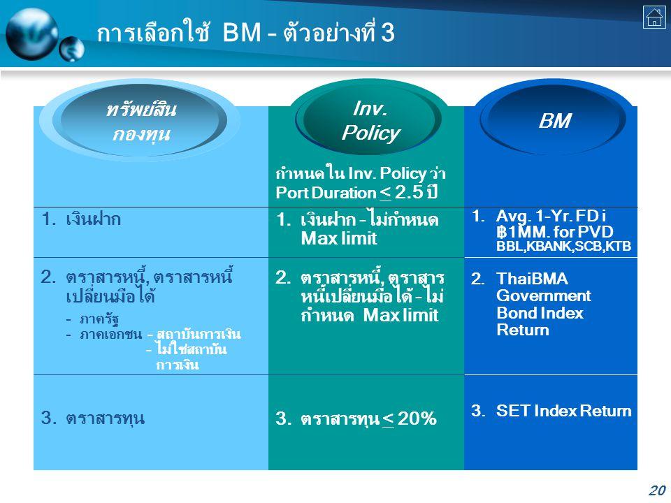 20 การเลือกใช้ BM – ตัวอย่างที่ 3 ทรัพย์สิน กองทุน BM Inv.