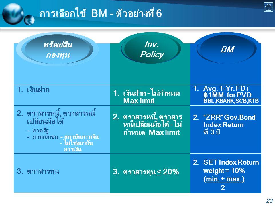 23 การเลือกใช้ BM – ตัวอย่างที่ 6 ทรัพย์สิน กองทุน BM Inv.