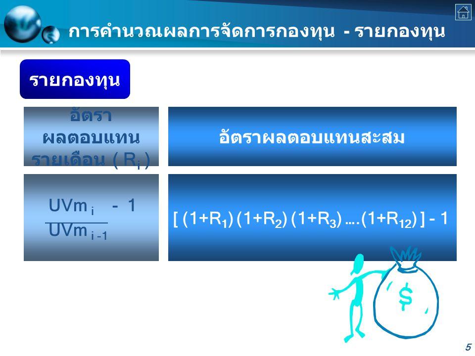 5 การคำนวณผลการจัดการกองทุน - รายกองทุน อัตราผลตอบแทนสะสม [ (1+R 1 ) (1+R 2 ) (1+R 3 ) ….(1+R 12 ) ] - 1 รายกองทุน อัตรา ผลตอบแทน รายเดือน ( R i ) UVm i - 1