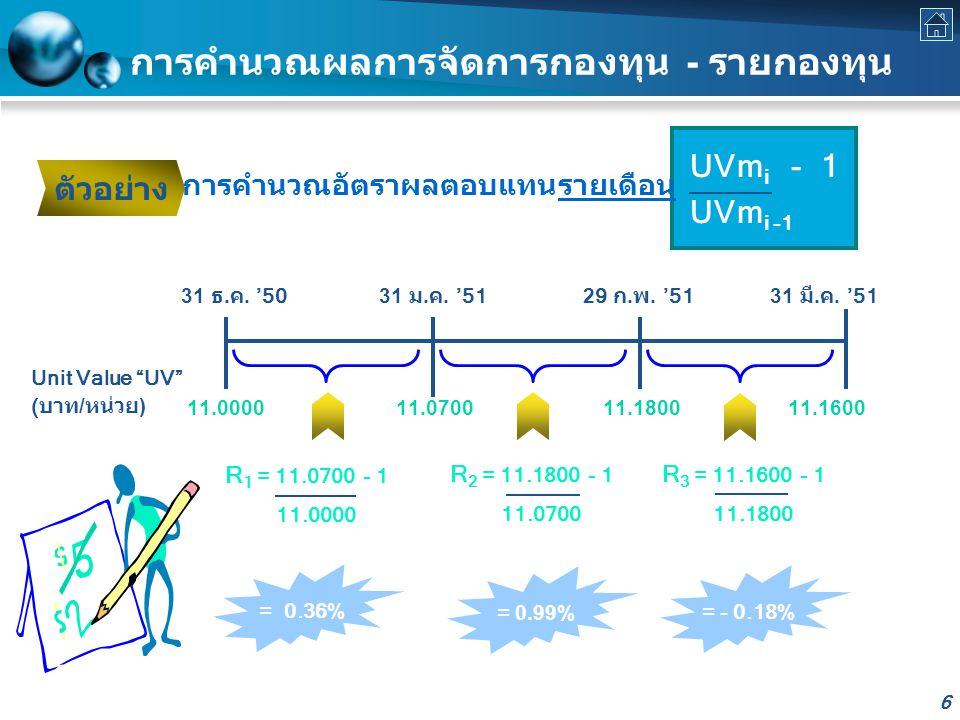 6 การคำนวณผลการจัดการกองทุน - รายกองทุน 31 ธ.ค.'5031 ม.ค.