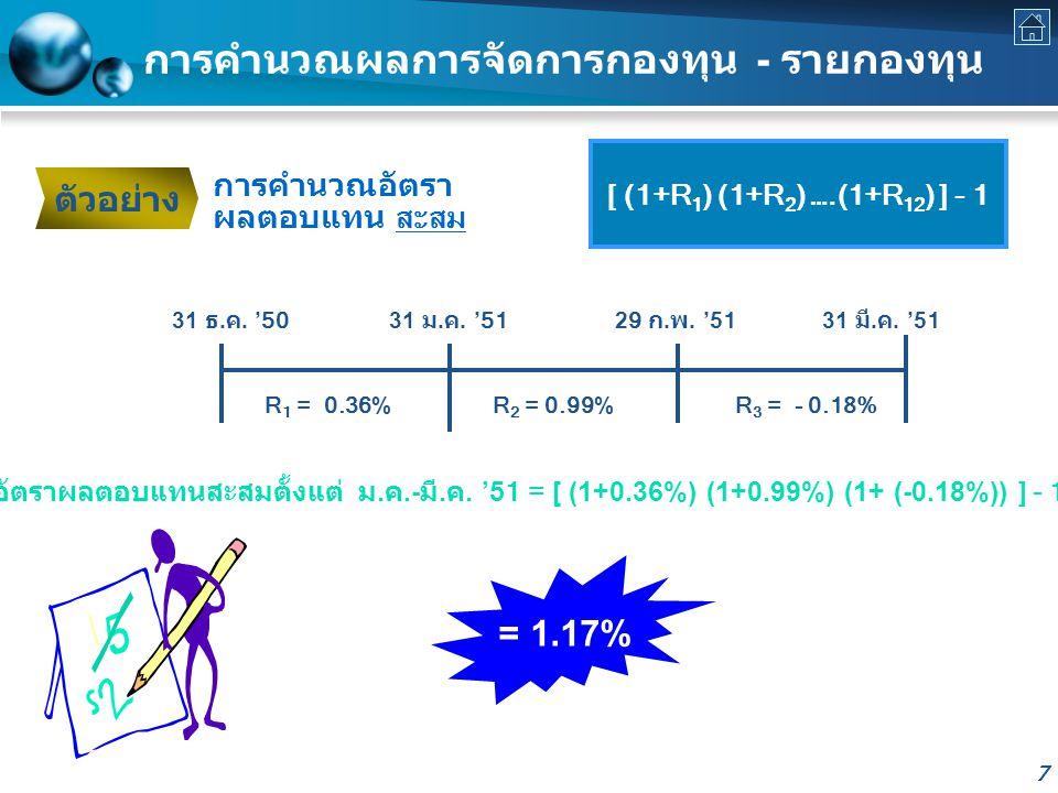 7 การคำนวณผลการจัดการกองทุน - รายกองทุน [ (1+R 1 ) (1+R 2 ) ….(1+R 12 ) ] - 1 31 ธ.ค.