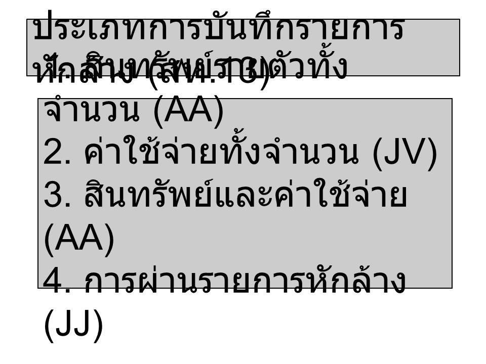 ประเภทการบันทึกรายการ หักล้าง ( สท.13) 1. สินทรัพย์รายตัวทั้ง จำนวน (AA) 2. ค่าใช้จ่ายทั้งจำนวน (JV) 3. สินทรัพย์และค่าใช้จ่าย (AA) 4. การผ่านรายการหั