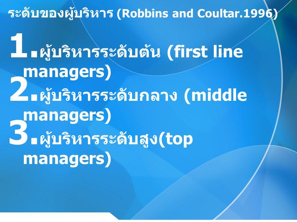 ระดับของผู้บริหาร (Robbins and Coultar.1996) 1. ผู้บริหารระดับต้น (first line managers) 2. ผู้บริหารระดับกลาง (middle managers) 3. ผู้บริหารระดับสูง(t