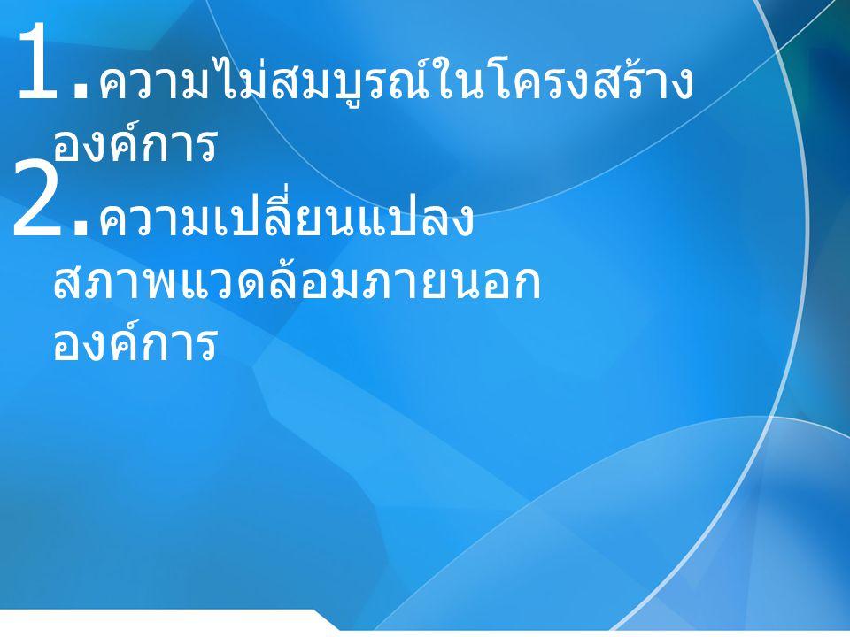 3. ความเปลี่ยนแปลง ภายในองค์การ 4. ธรรมชาติของสมาชิกใน องค์การ